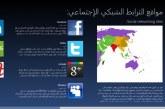 تأثير وسائل التواصل الاجتماعي الافتراضية في منظومة اللغة العربية وتطويرها لأساليب التواصل اللغوي